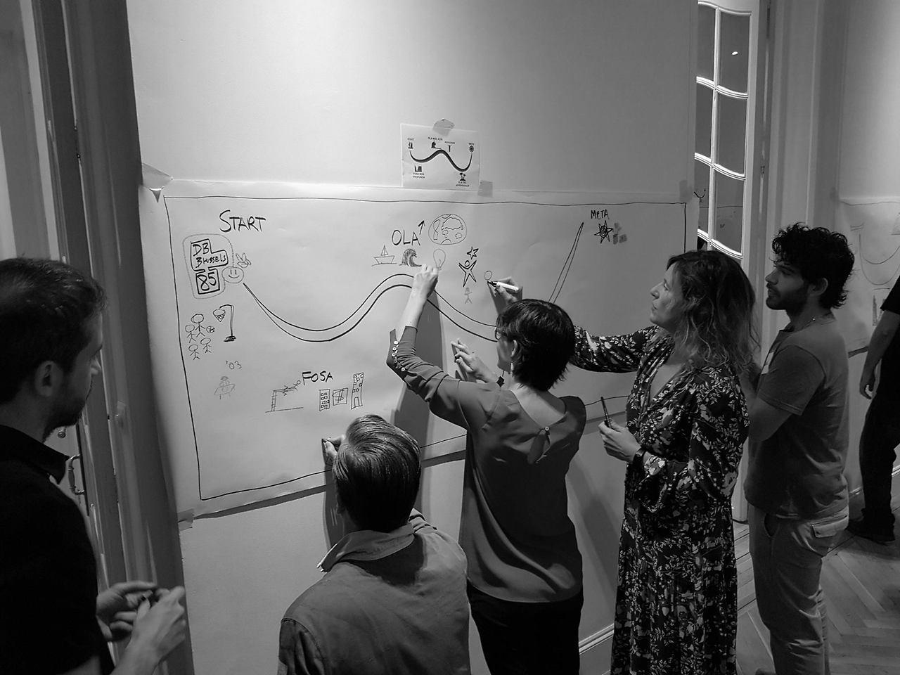 intraDISRUPT, dibujando tu viaje personal con tu equipo